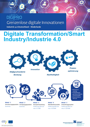 DigiPro – Grenzenlose digitale Innovationen (Präsentation)